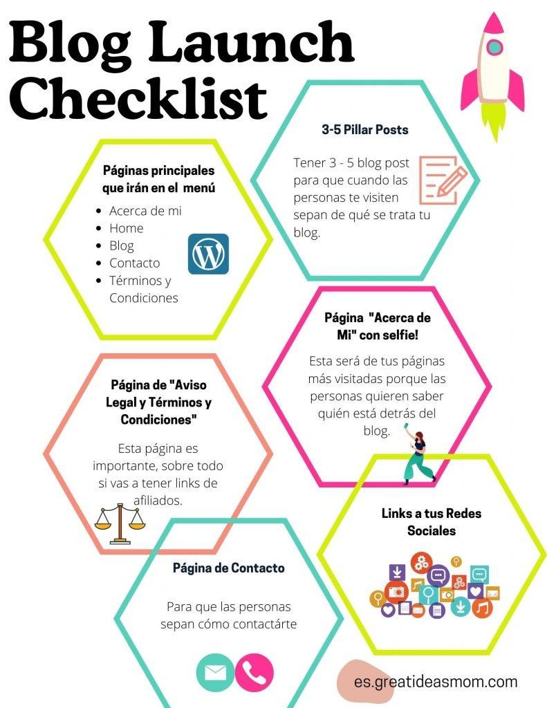 Blog Launching Checklist
